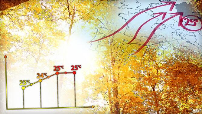 Nadciąga październikowe lato. <br />Temperatura do 25 st. C i burze